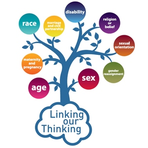 Linking our Thinking Tree