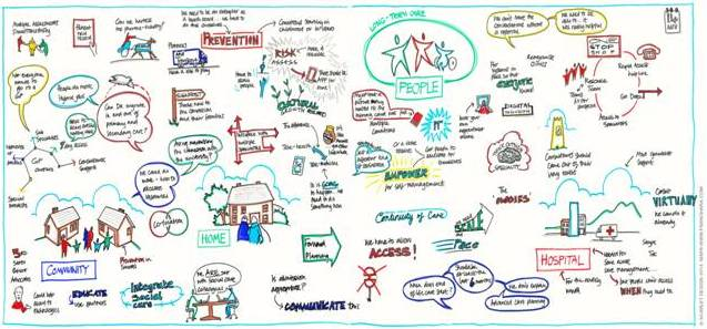Long Term Conditions Visual Minutes